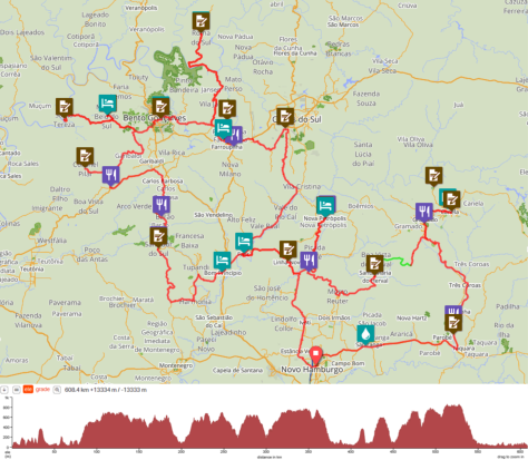 MAPA SR600km IMIGRANTES